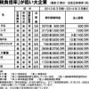 富岡幸雄 法人税を払わない巨大企業